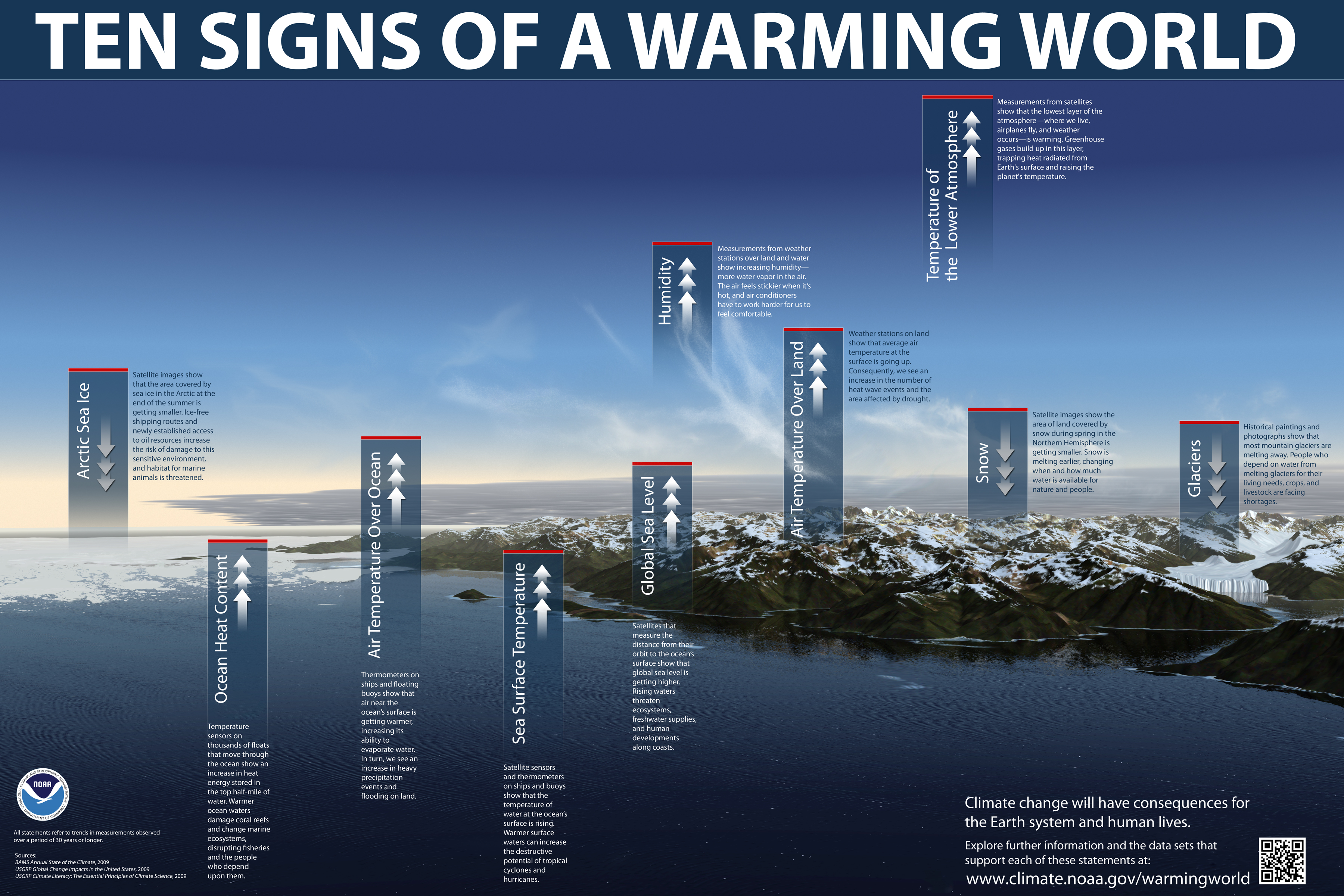 proverbs related to climate and weather pdf